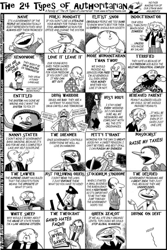 24types of authoritarian