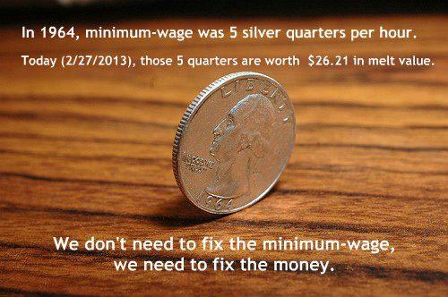 Minimum Wage or Salary